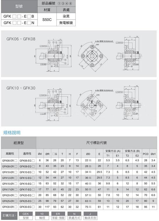 GMT丝杆支承座产品规格表