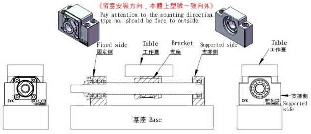 GMT丝杆支承座安装图
