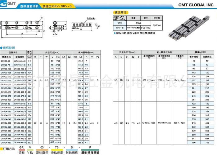 GMT交叉滚子导轨型号规格说明表