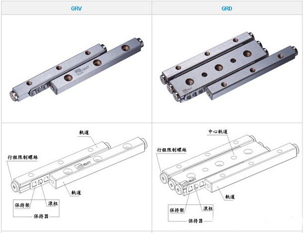 GRV-GRD系列交叉滚子导轨结构图
